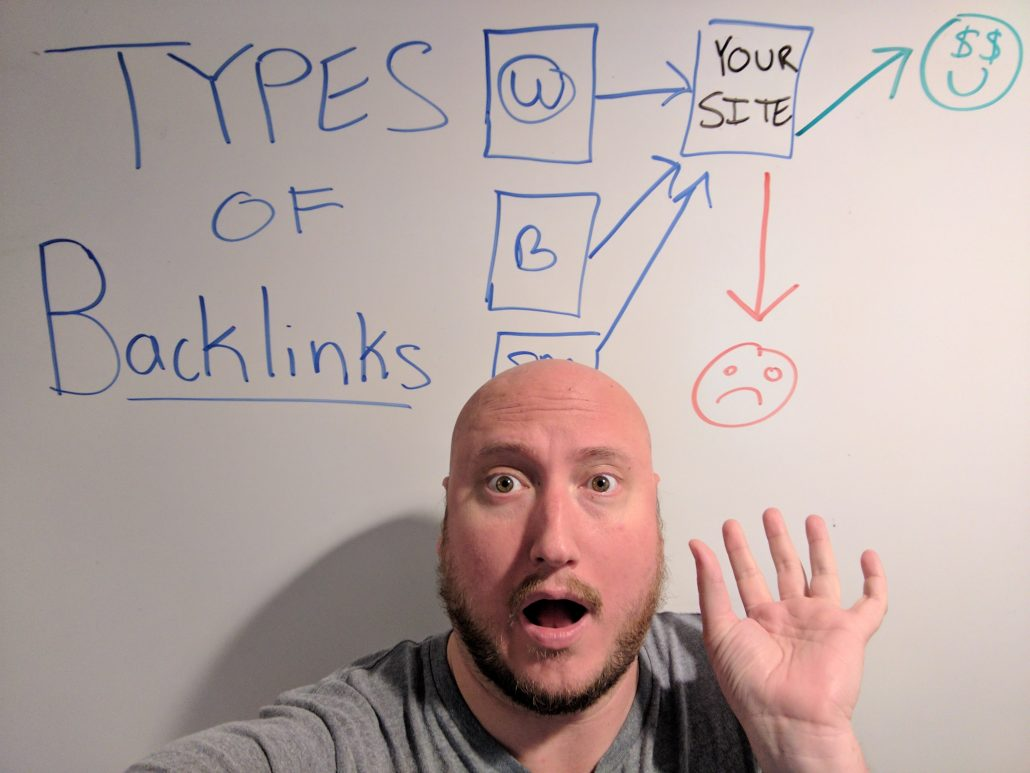 Types of Backlinking